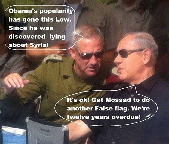 Israeli thinking