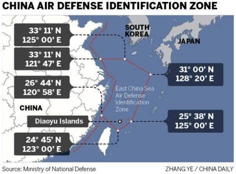 Zone chinoise