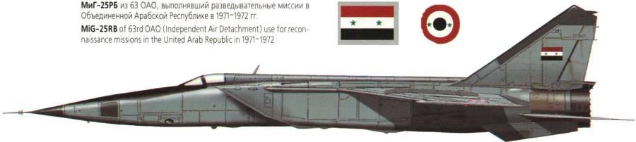 MIG-25 RB_Syrian Air Force